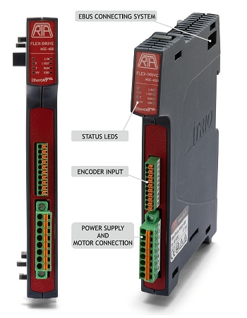 Trio Motion Technology launch the MC664, MC664-X and