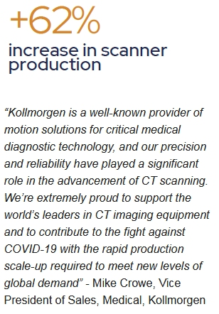 Kollmorgen - CT Scanner