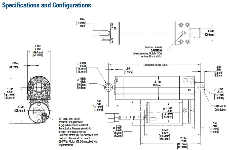 Warner Linear H-Track Actuators